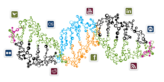 The DNA of a SocialMedia Expert