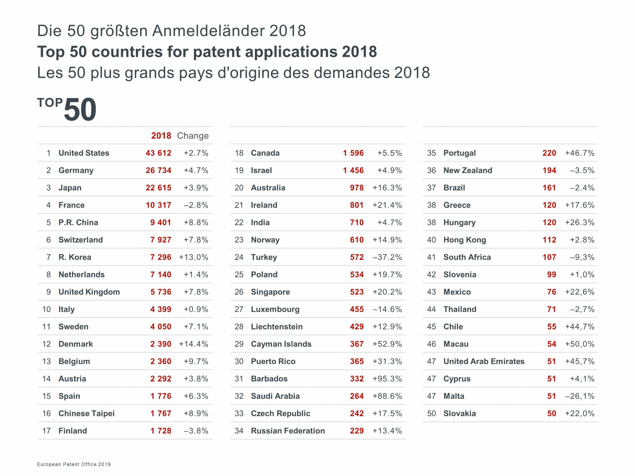 Top50_countries_2018[1]